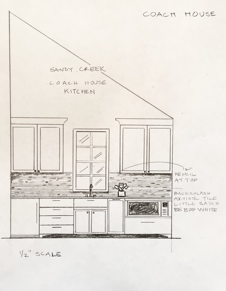 Renderings Take Out The Guesswork Cindy Mccarley Designs