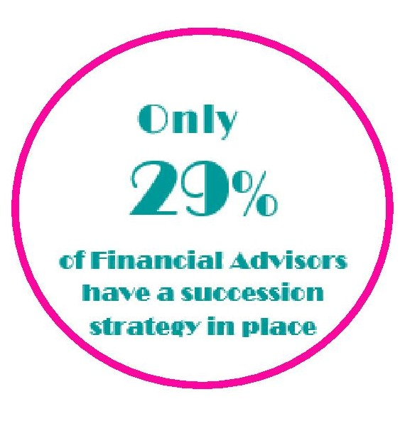 Only 29% of Financial Advisors have a Succession Strategy in place