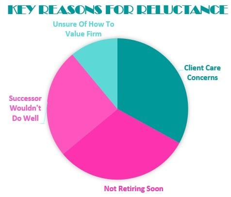 Key+Reasons+for+Reluctance.jpg