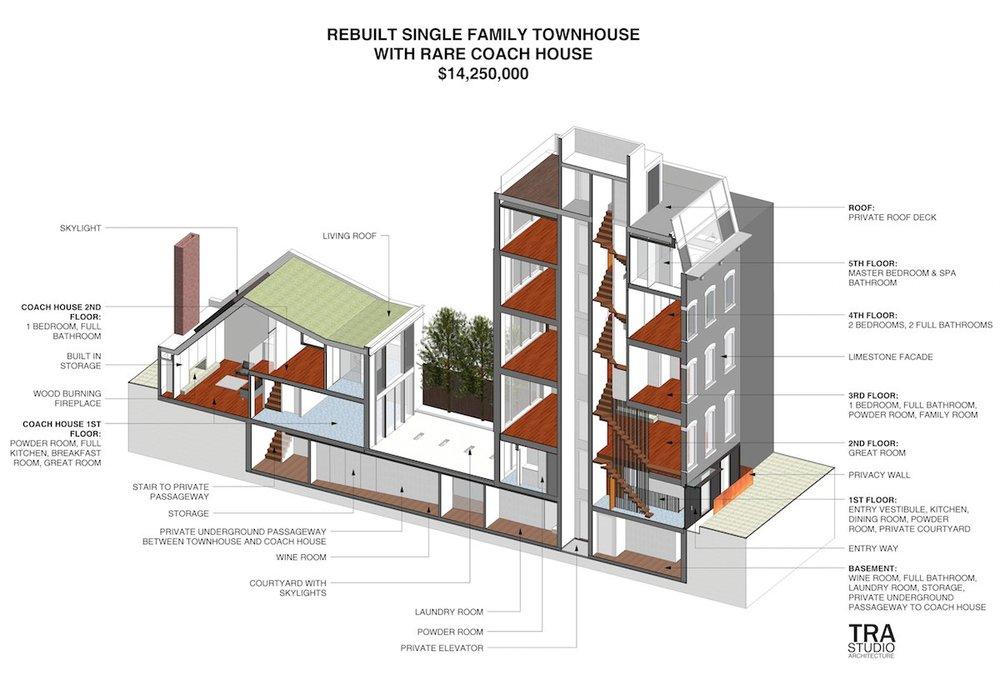 251 East 61st Street, Townhouse w/ Coach House Floor Diagram
