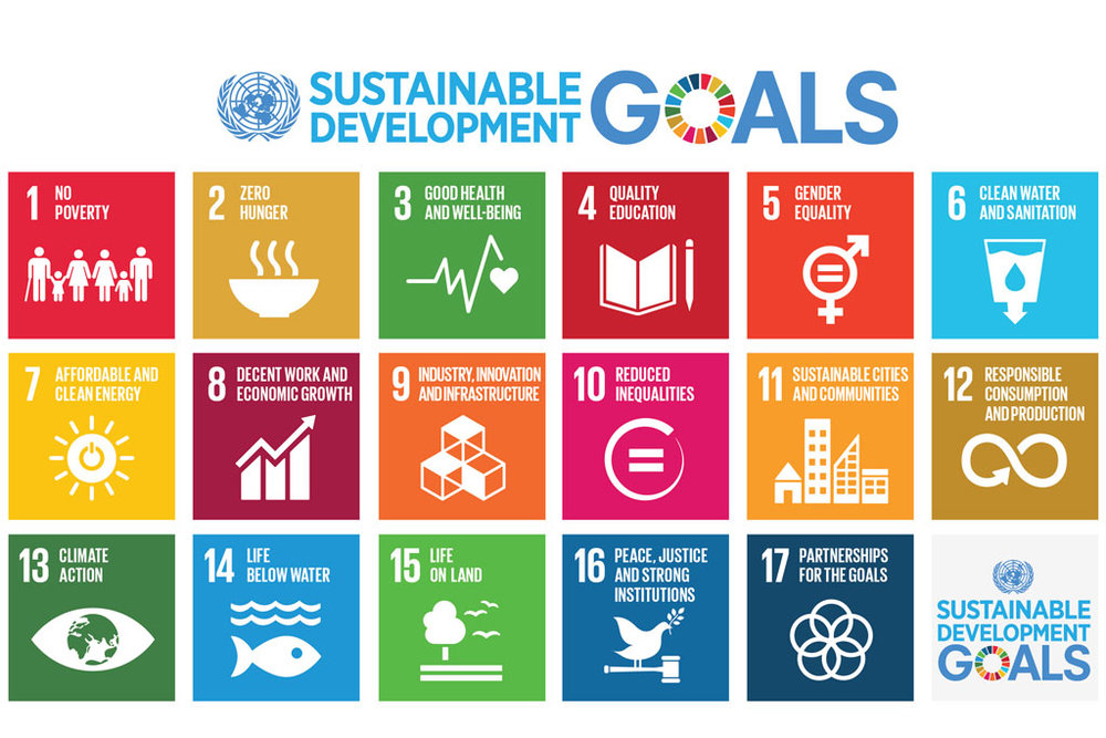 SDG Knowledge HUB - Rapid Prototyping Sessions. Education, Strategy and Implementation of Sustainable Development Goals - Example: Transforming the Marketplace to Deliver on the SDGs.Learn More