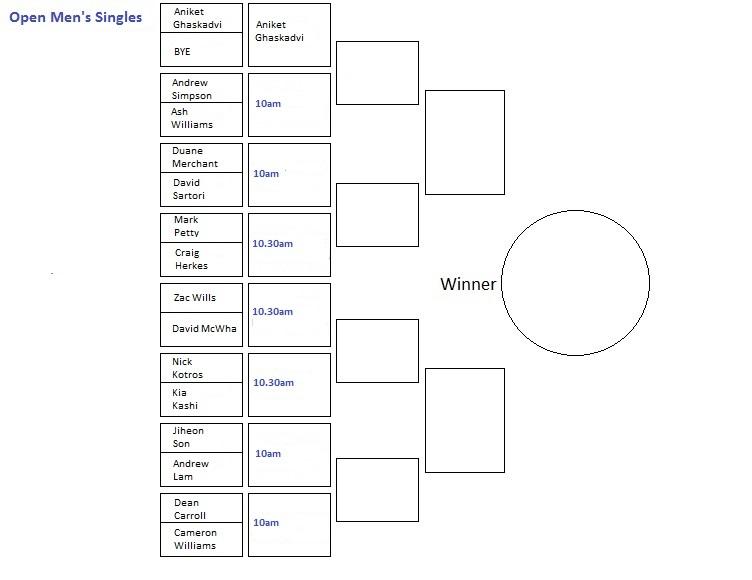 Open Men's Singles rev1.jpg