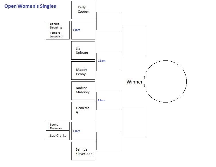 Open Women's Singles.jpg