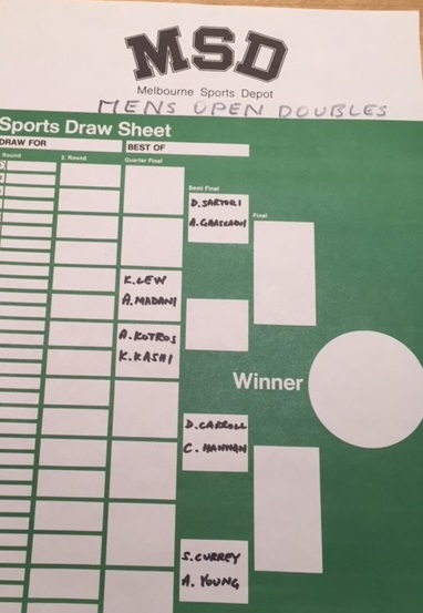 Open Men's Doubles draw.jpg