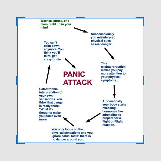 """Its not """"just"""" a panic attack, but there's solace in that it kinda is... there's alway going to be fear in life, but we can always work on our tool kit. #panic #authorunknown #mentalhealth #recovery"""