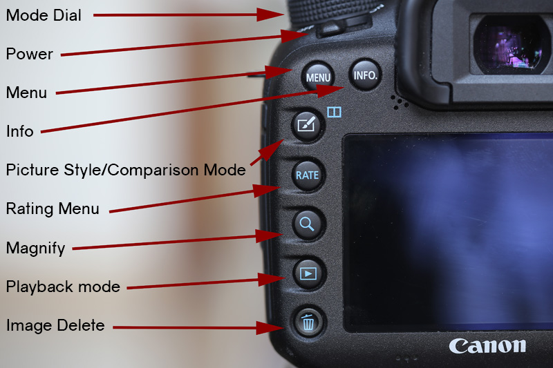Canon 7D Mark 2 Controls Explained - Part 2    If you have a 5D3 then this will be instantly familiar. The lockable mode-dial gives all the standard PASM modes, full auto and three custom presets.       Aside from the normal menu & info buttons, which work in exactly the same way as other models, the bulk of the other buttons are pretty much only used for image review purposes. While having dedicated buttons to review, compare and rate images in the camera is better than not having them, ultimately I didn't use them much at all. I always prefer saving the review process until I'm back on the computer where I can see the images at full resolution.    Maybe travel photographers, bored waiting in airports, will find the ability to rate the images on their cards useful before they see them on screen. For me, I didn't find it overly useful.