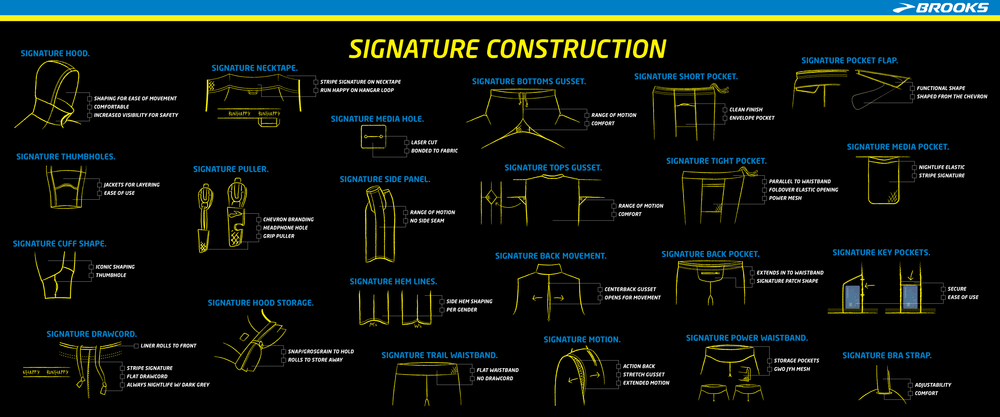 3_SIGNATURECONSTRUCTION_REVISED.png