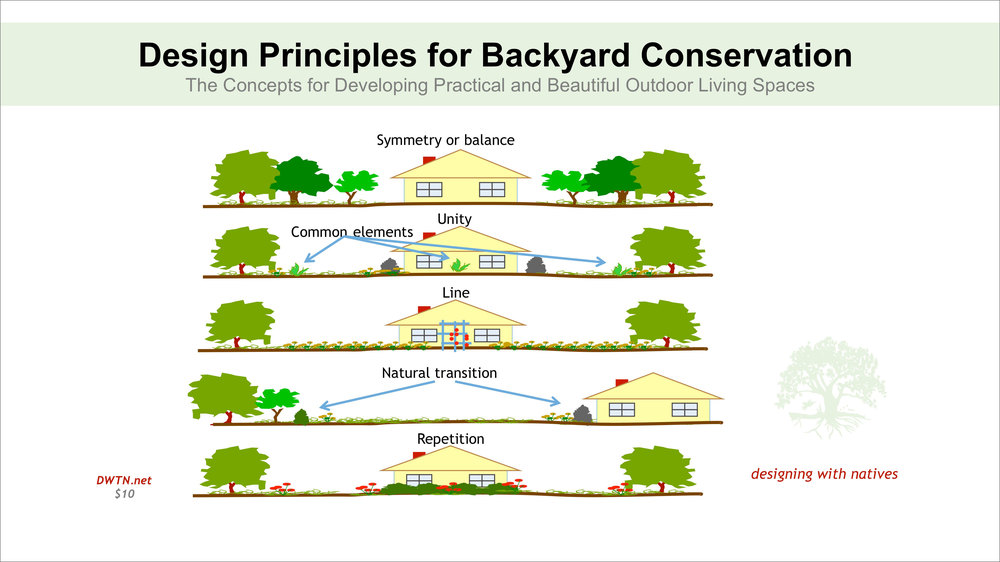 Design Principles For Backyard Conservation Designing With Natives - Backyard conservation