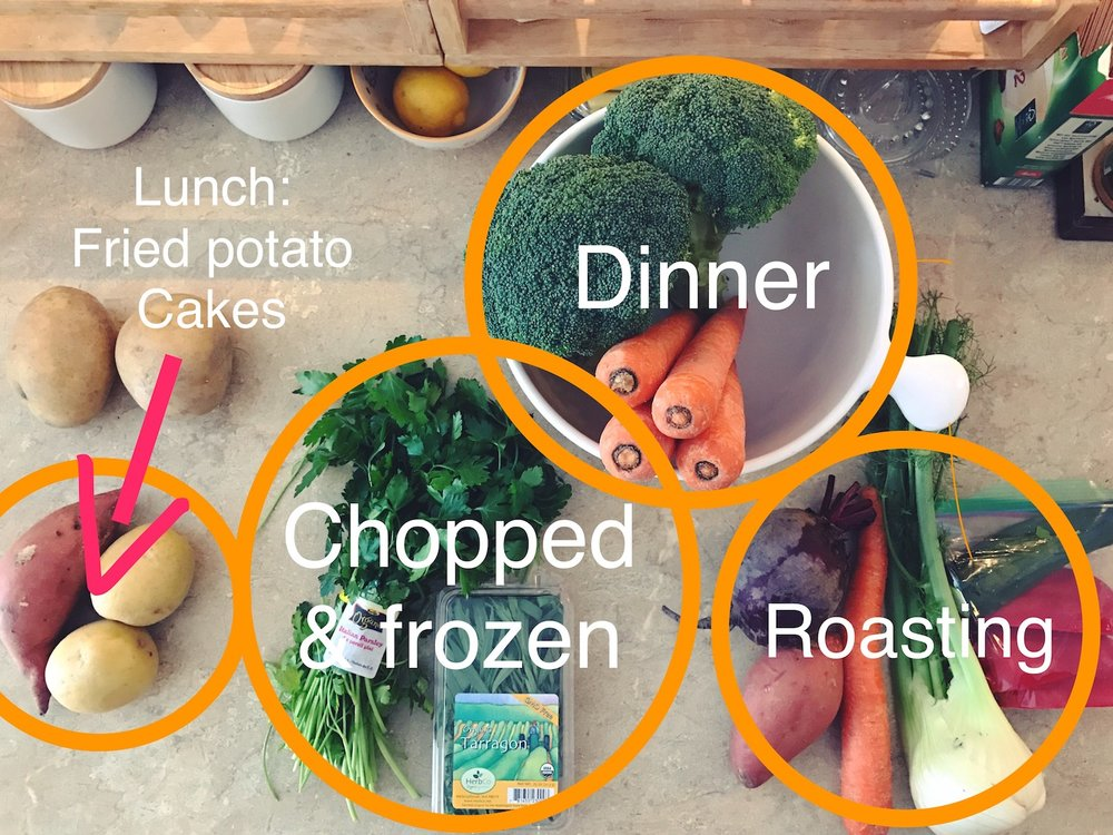 what to cook with all my vegetables | the reluctant cook