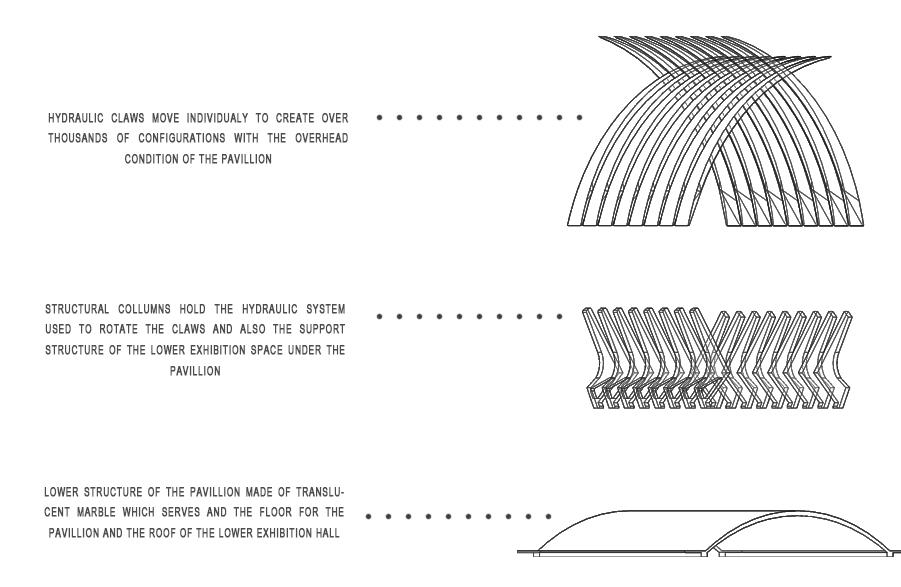 Phase 1 - Model Breakdown.jpg