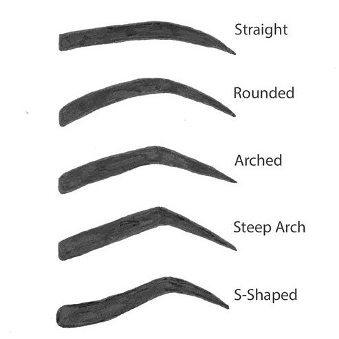 What's your favorite shape?  #eyebrows #eyebrowshaping  #waxing #shaping #inspired #dreameyebrows  #oleisure
