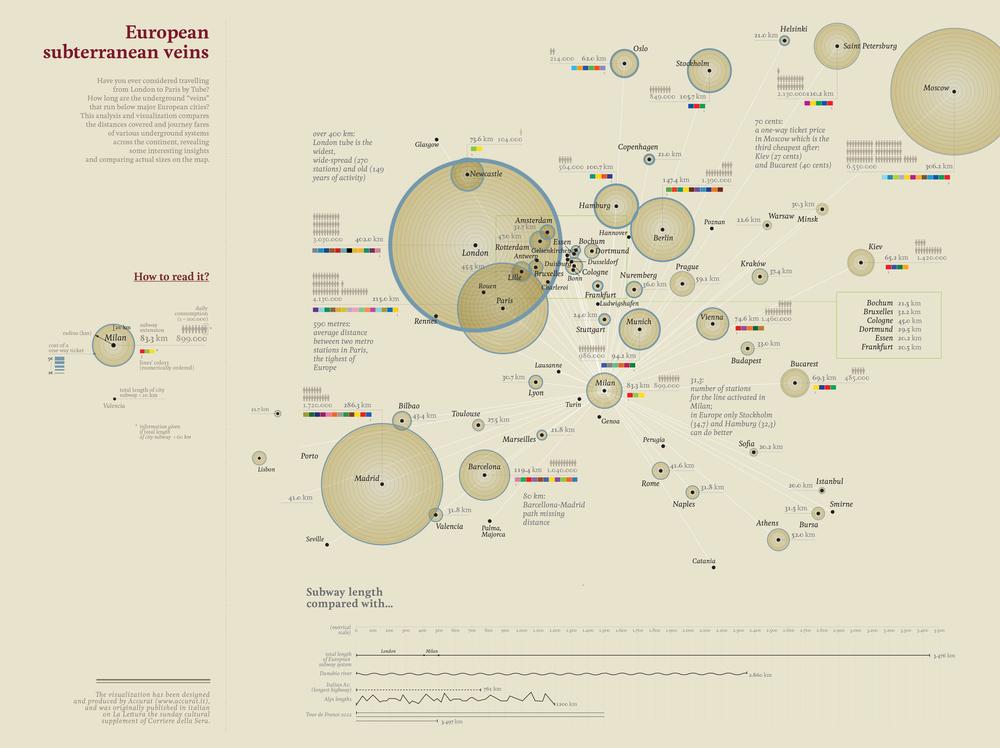 4.European_subterranean_veins_new_layout.jpg