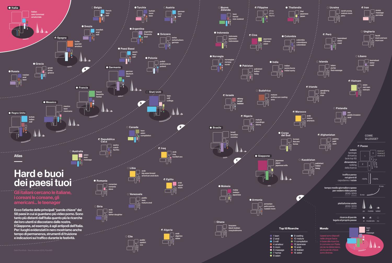 Pig Data, Wired — giorgialupi