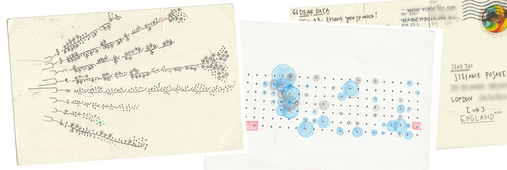 Dear Data: A year long analog personal data drawing project