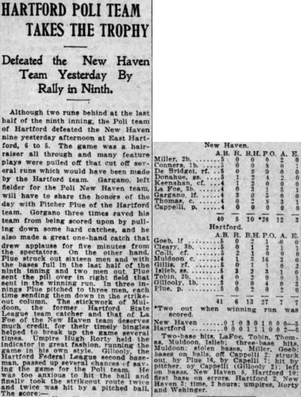 Hartford Courant excerpt from September 6, 1915.