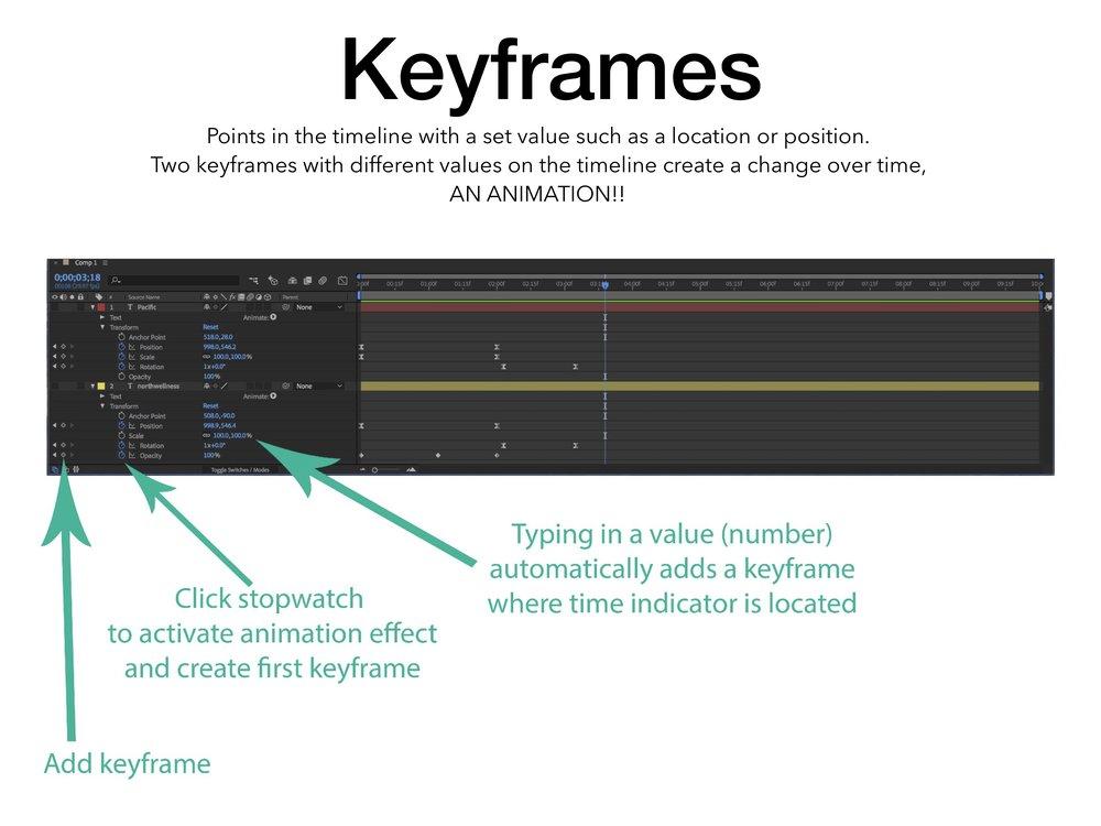 keyframes.jpg