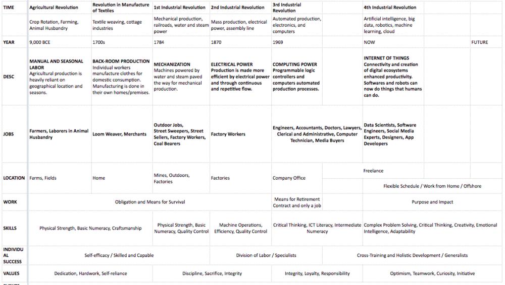 Evolution of Work - Excel.png