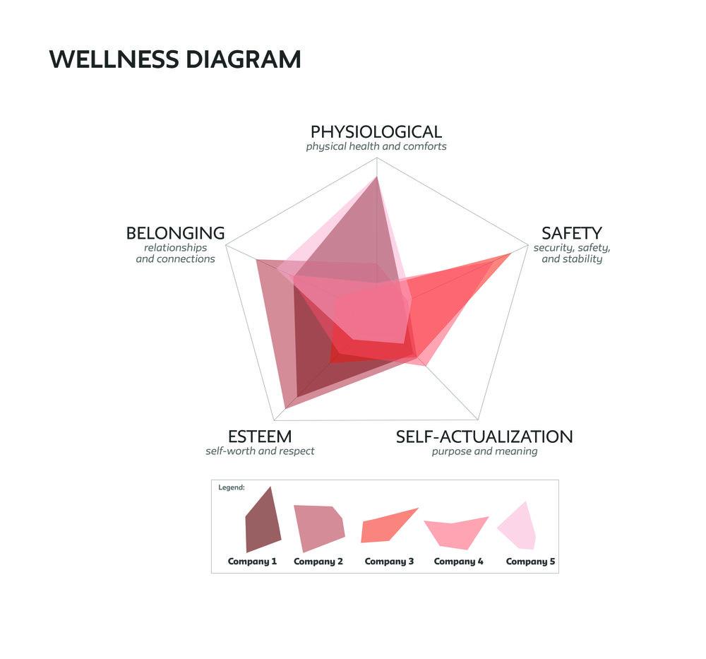 Design 4 Health_Full_Artboard 3.jpg