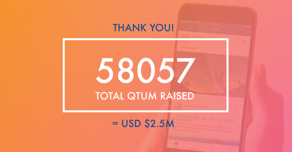 (total calculated from:12,250 QTUM converted from Blockchain Investment Club + 45,807 QTUM converted from ICO Participants)