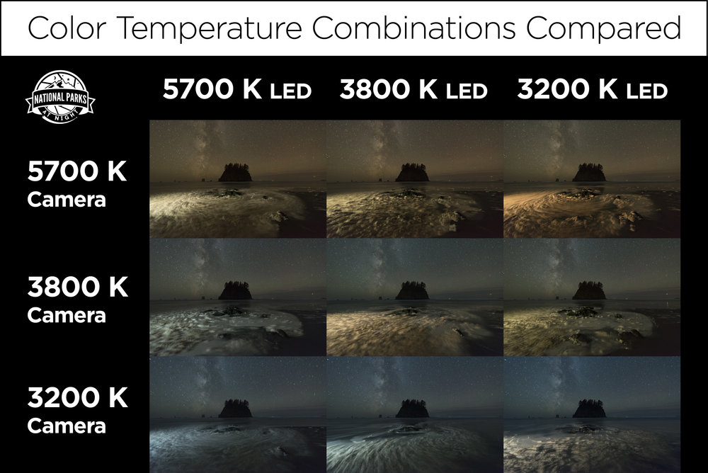 Figure 3. All images above shot at 26 seconds, f/2.8, ISO 6400 with a Nikon D750 and Zeiss Disatgon 15mm f/2.8 lens.  Download a high-res version of this chart here .
