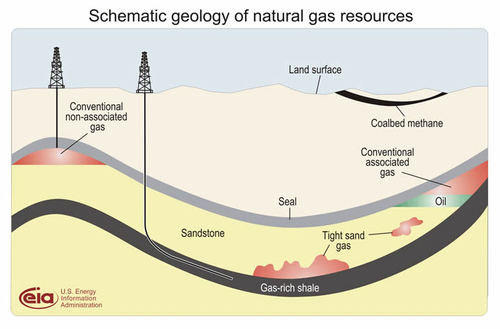Mapping Shale Gas And Shale Fracturing Fracking Sites In The - Us fracking map