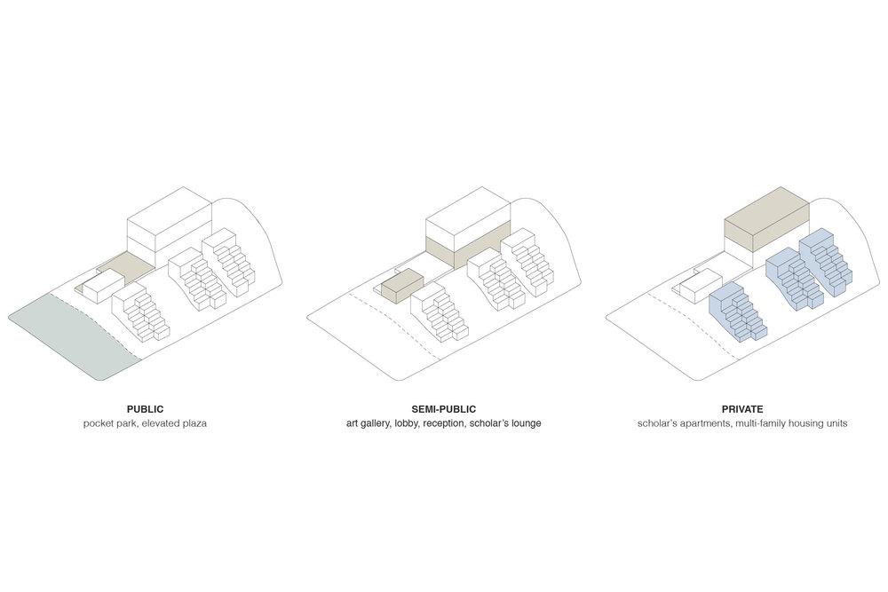 Public-Private Program Diagram