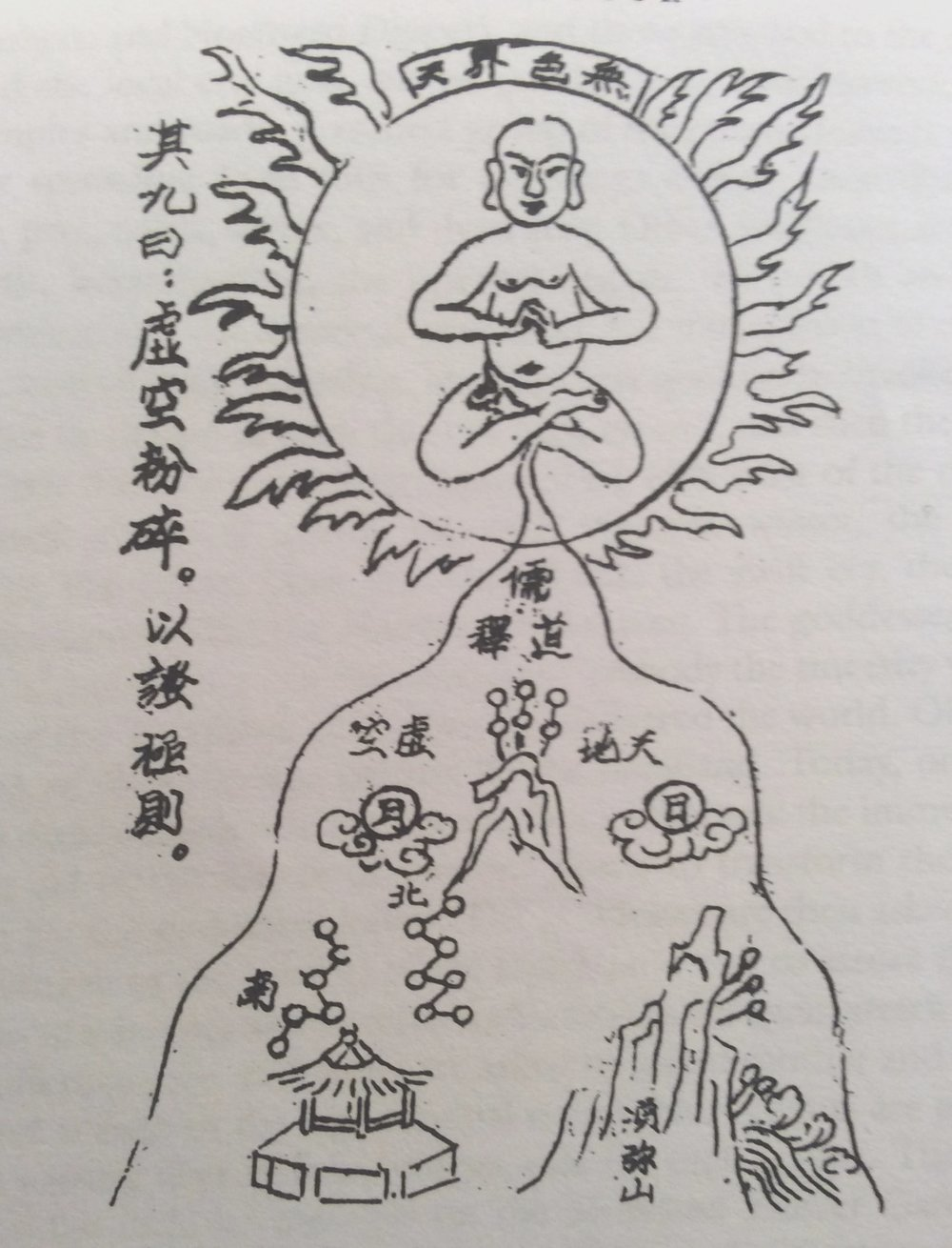 Lin Zhao'en's Shattering the Void to Experience Taiyi. From  Lord of the Three in One— Kenneth Dean 1998.