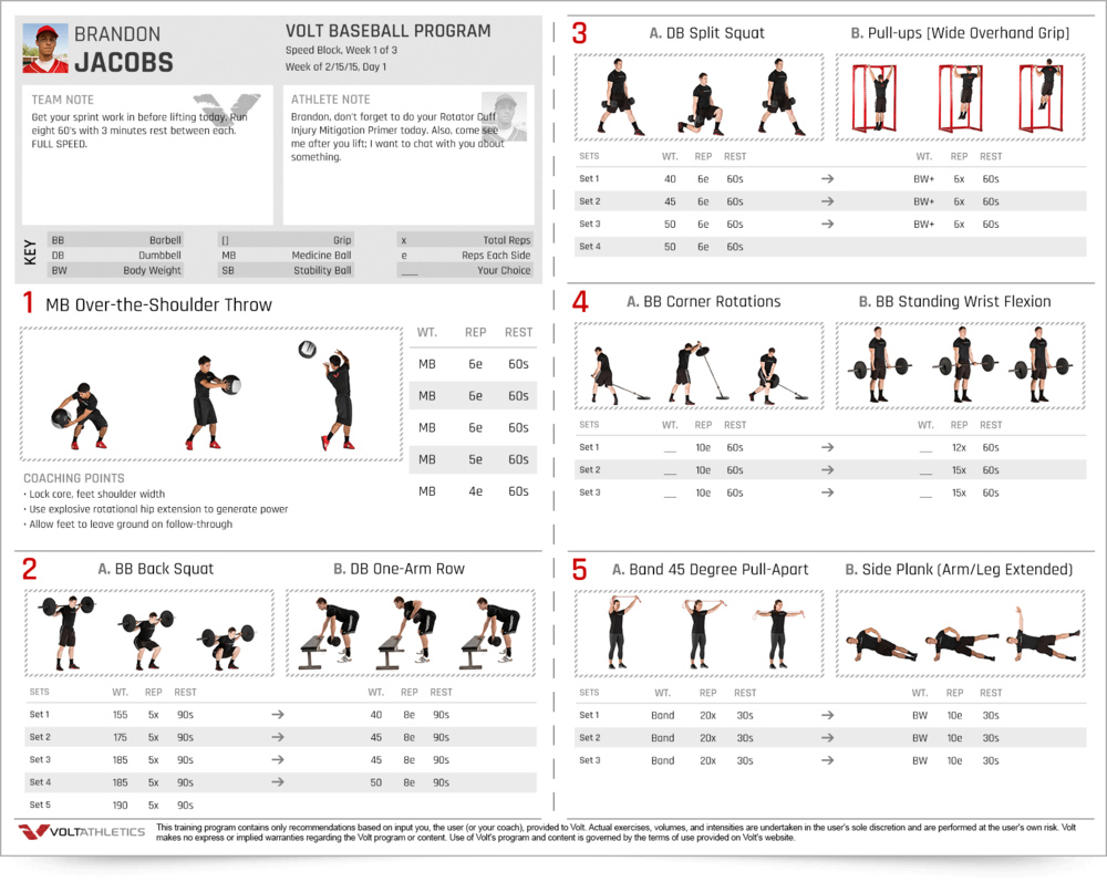 Soccer Training Workouts Pdf