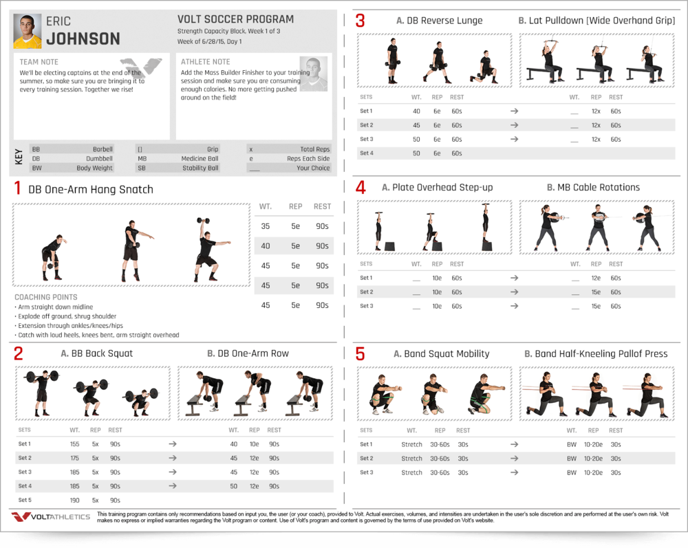 A Guide To Rugby Strength And Conditioning – Wonderful Image
