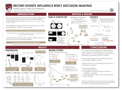 SAS 2018 Poster - Hayley Roper, Peter Sokol-HessnerWe know that recent events (e.g. loss on a previous trial) influences risky monetary decision-making, but we don't know precisely how. The goal of this project is to understand how recent events (values, actions, and outcomes from previous trials) influence the computation of value and/or action in monetary risky decision-making.(click image for full-size PDF)