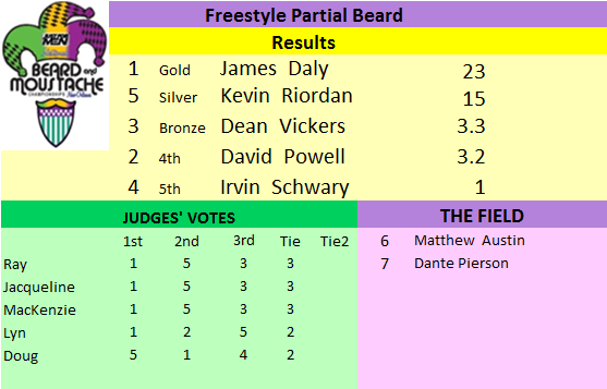 freestyle-partial-beard-results.png
