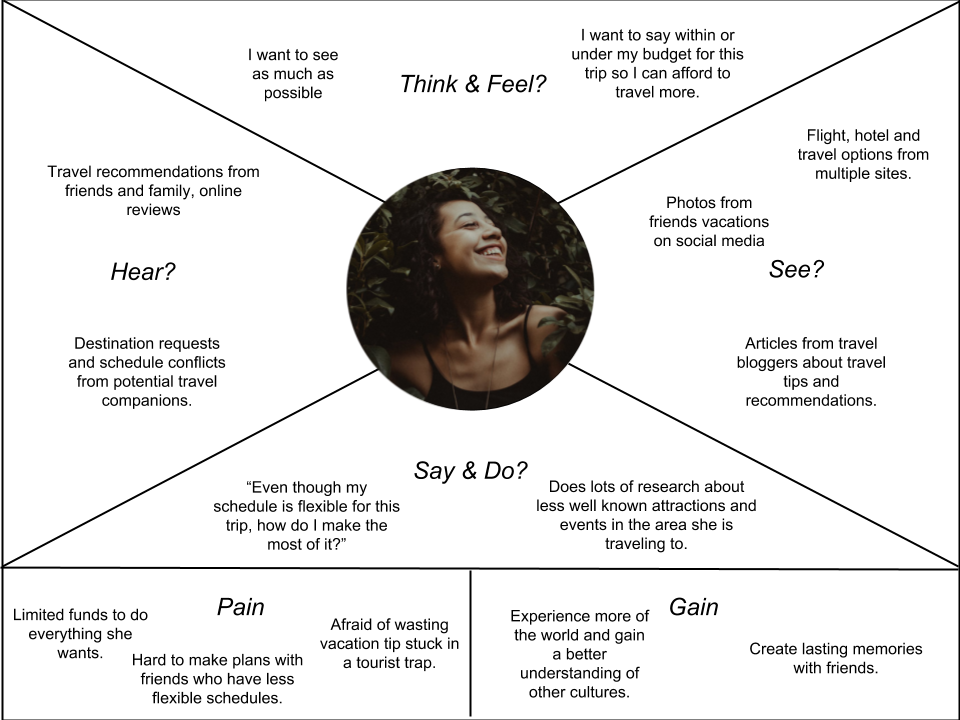 Empathy Map - Lindsey.png