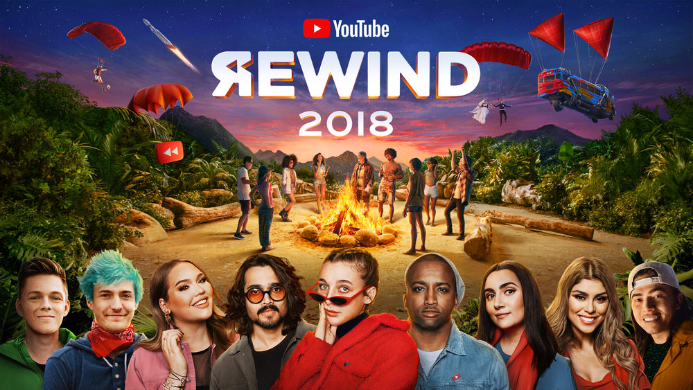 Rewind the controversies of Youtube 2018 -