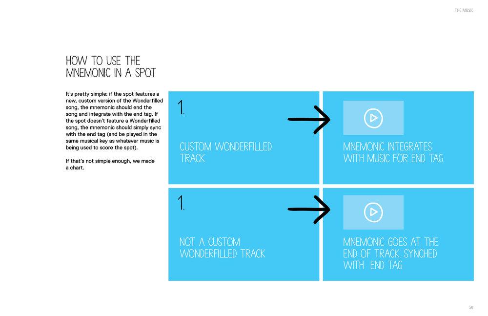 WF-CampaignGuide73.jpg