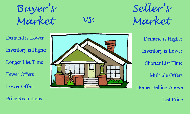 Image result for buyer seller fight