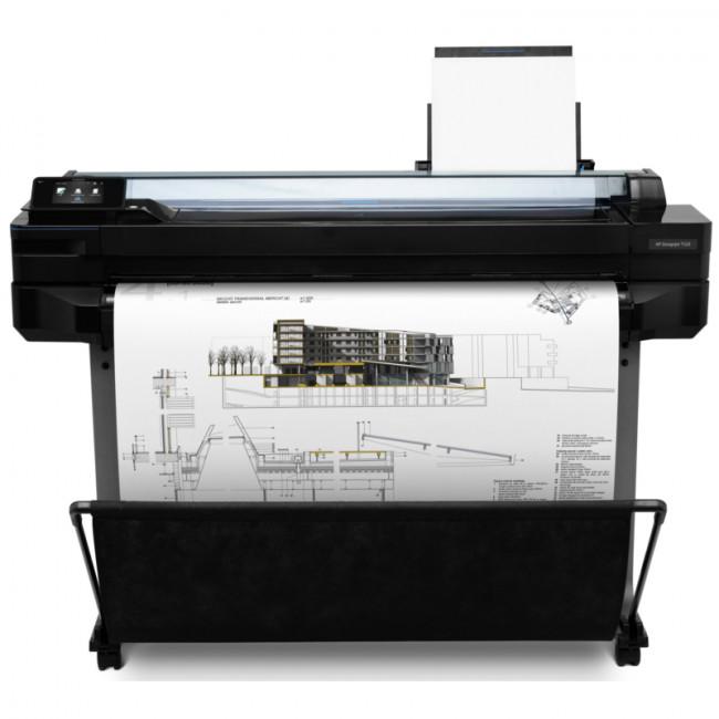 Wide formatprinters -