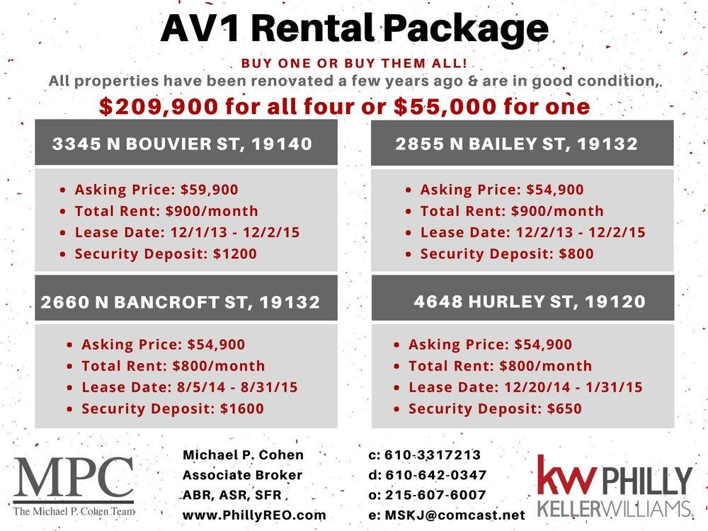 AV1 Rental Package (3)-page-001.jpg
