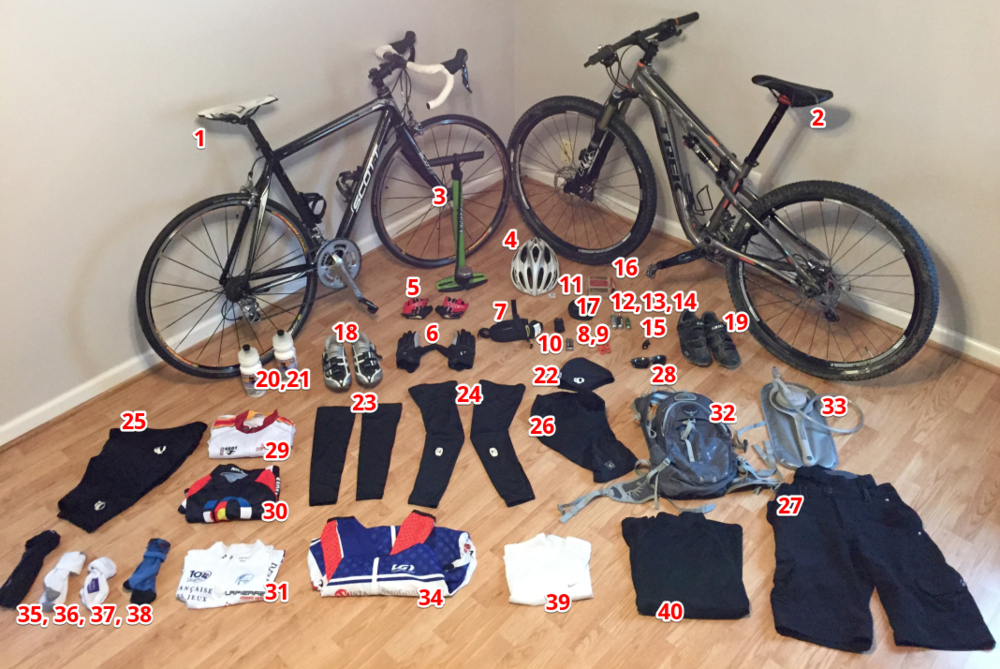 Bike Gear Blog Post Pic w: numbers.png