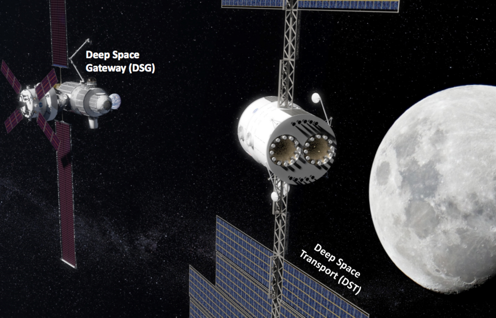 Deep Space Gateway (DSG)  and Deep Space Transport (DST)