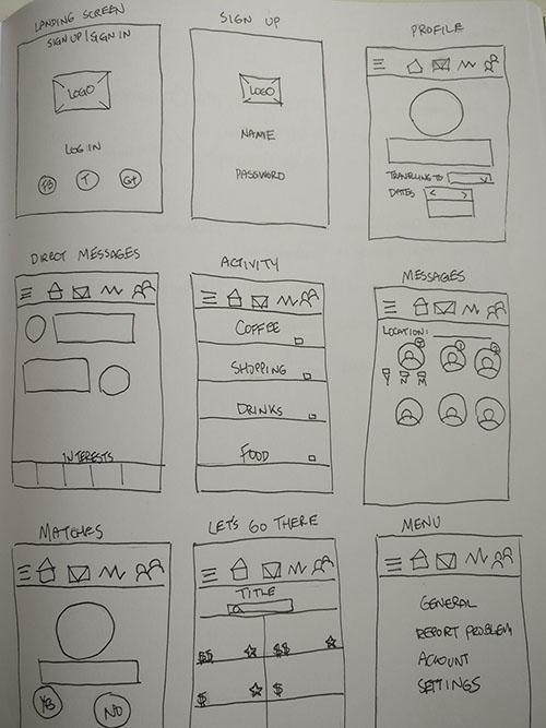 V1 Mockups layout.jpg
