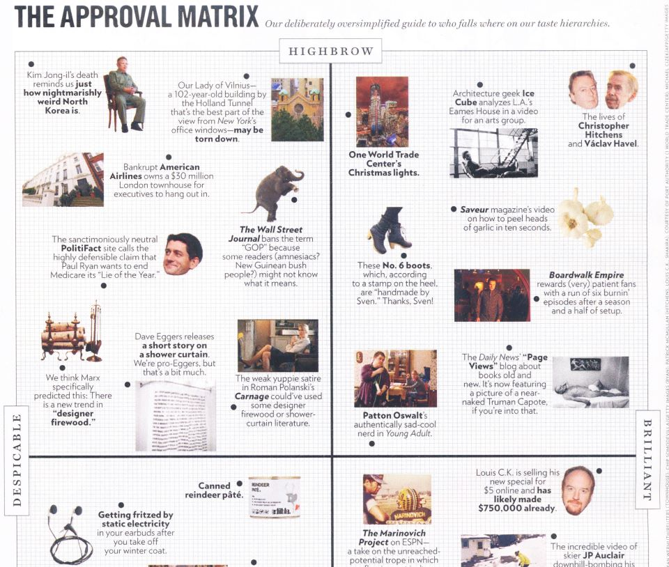 pst_approval_matrix.jpg