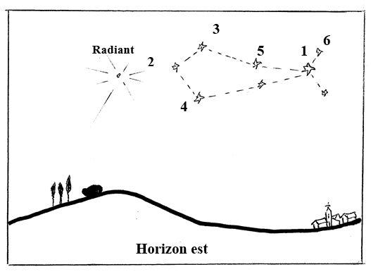 La constellation du Bouvier