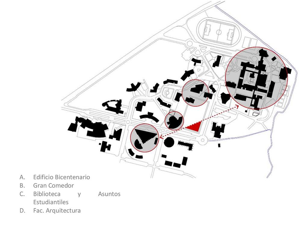 Fig 02. Esquema de inserción en el campus
