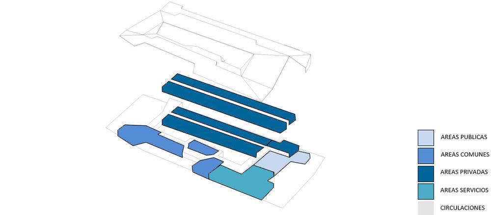 Fig. 07:Vista Isométrica | Gráfica de zonificación general.