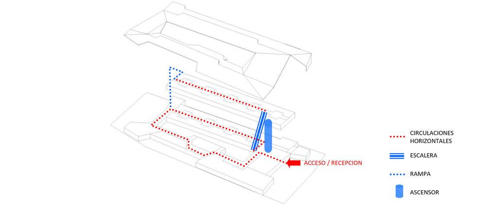 Fig. 08:Vista Isométrica | Gráfica de circulaciones y accesibilidad.