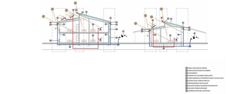 Fig. 11:Resumen de estrategias de eficiencia energética