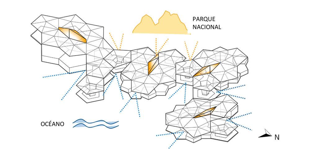 Fig.06: Orientación y paisaje.