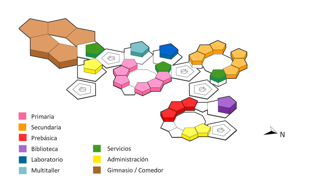 Fig. 08: Distribución programática.