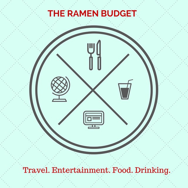 Check out this cool new logo for The Ramen Budget!