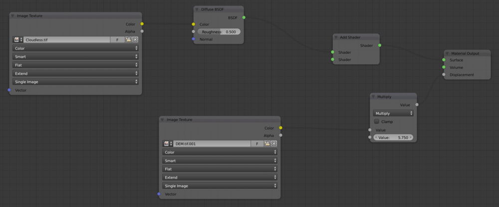 Overview of the used nodes and connections. This should roughly be your final 'setup' before rendering starts.